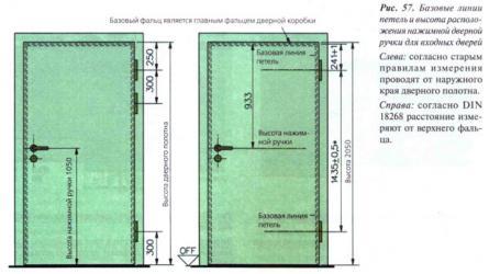 Фирмы - производители изготавливают петли для обычных и устойчивых к взлому входных дверей.