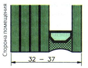 Если паз образуется снаружи с помощью профильных реек, их необходимо приклеить по всей поверхности (клеем класса D4).